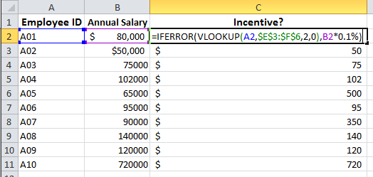 0.1 percentage of salary as incentive