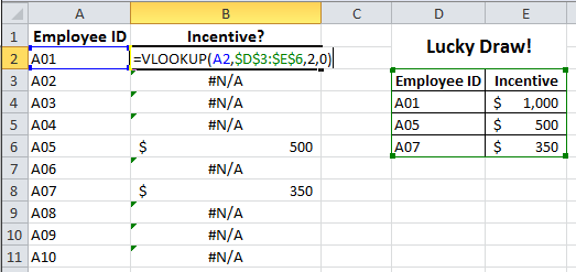 Vlookup formula to find incentive based on lucky draw