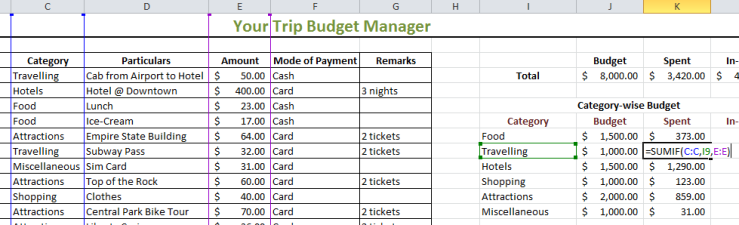 Your Trip Budget Manager in Excel